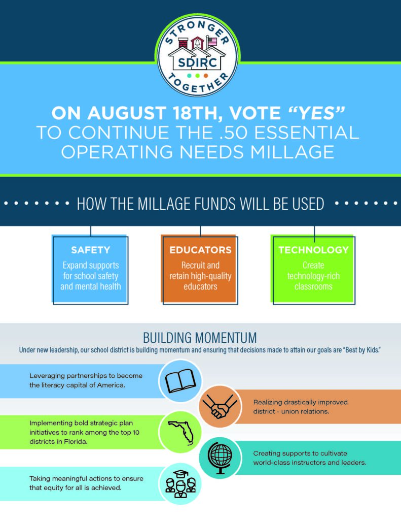 How the millage funds will be used